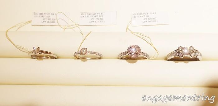 地域別の婚約指輪の平均